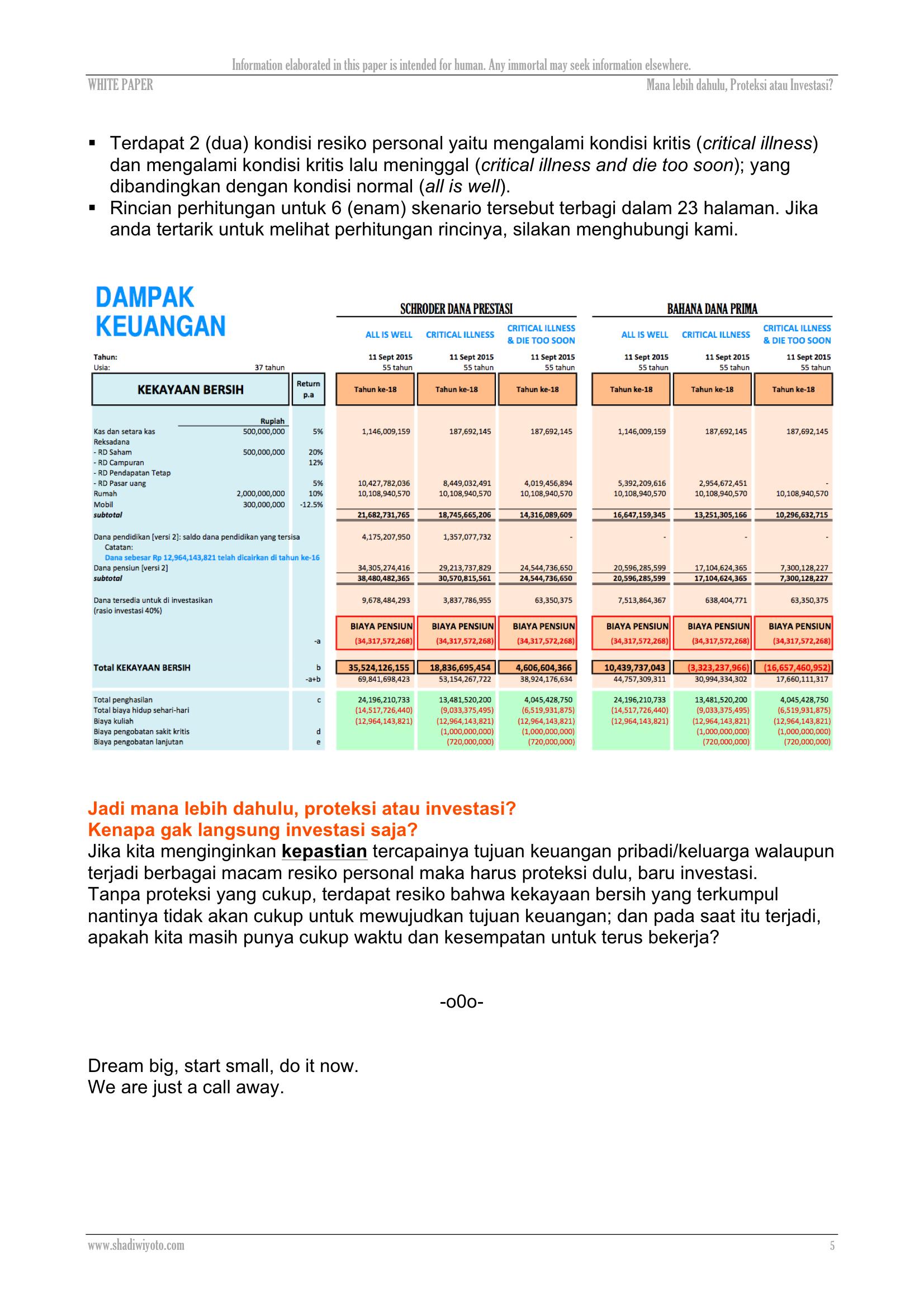 Proteksi dulu baru investasi v.1-5